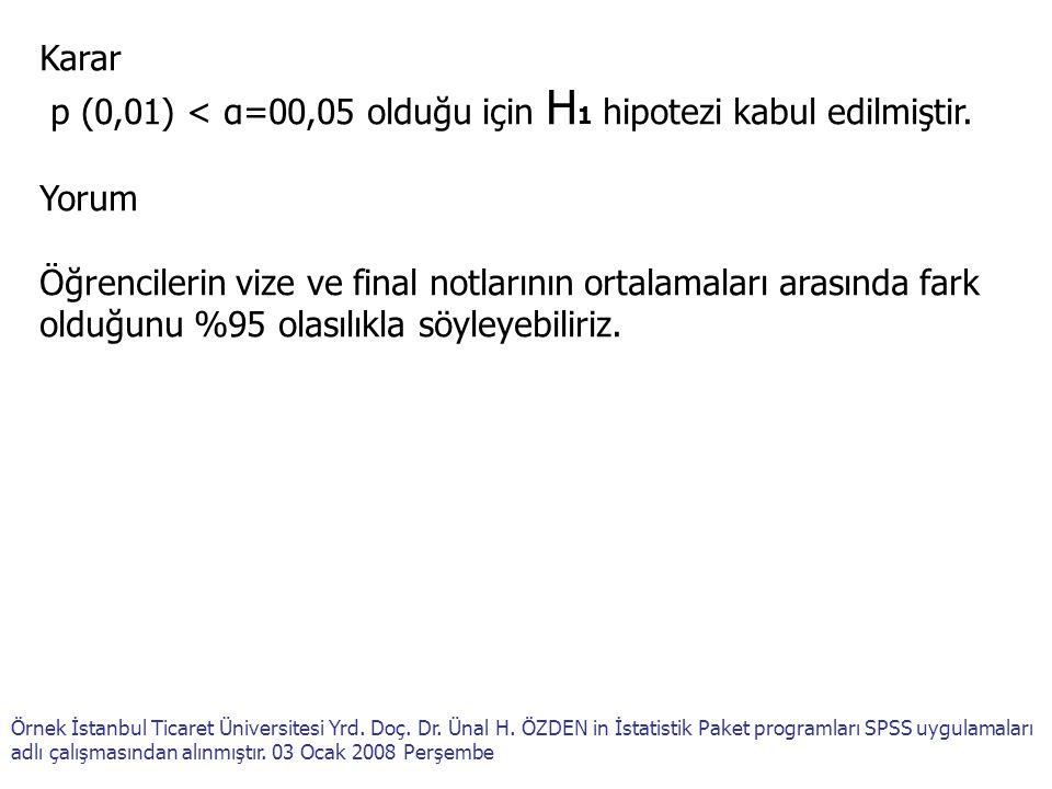 p (0,01) < α=00,05 olduğu için H1 hipotezi kabul edilmiştir. Yorum