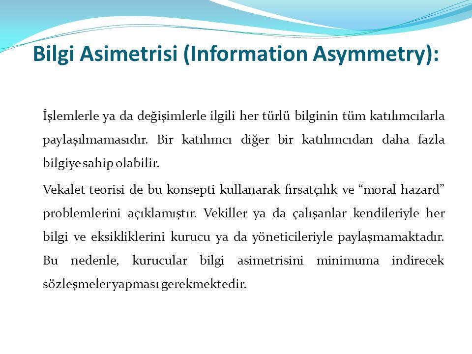 Bilgi Asimetrisi (Information Asymmetry):