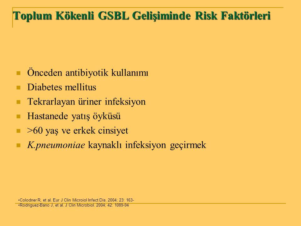 Toplum Kökenli GSBL Gelişiminde Risk Faktörleri