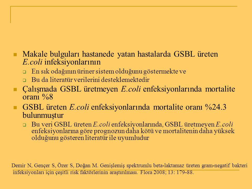 Çalışmada GSBL üretmeyen E.coli enfeksiyonlarında mortalite oranı %8