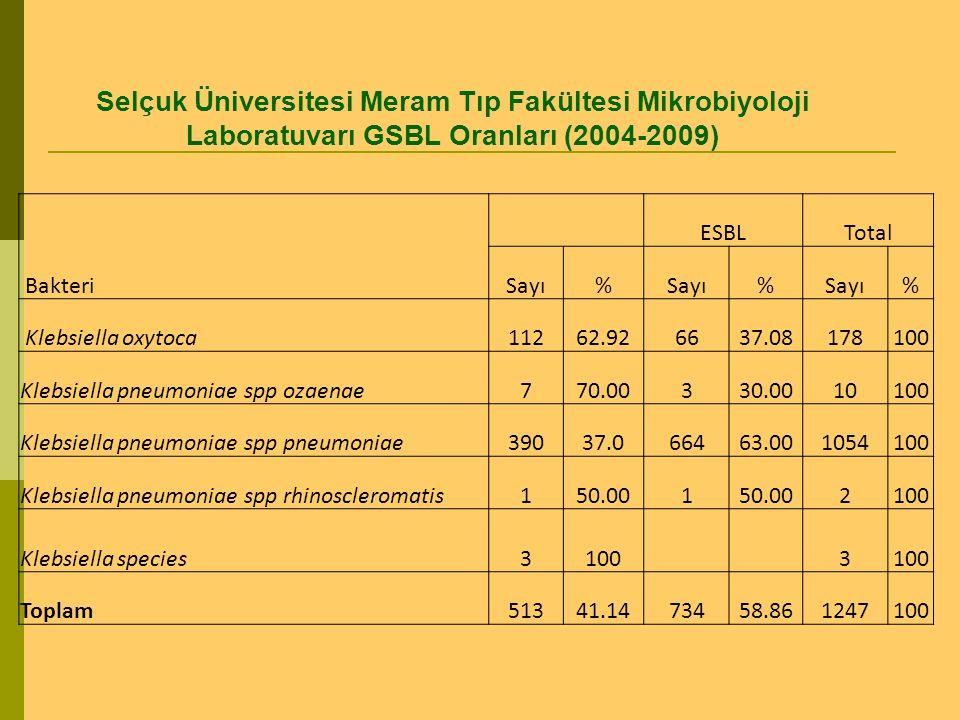 Selçuk Üniversitesi Meram Tıp Fakültesi Mikrobiyoloji Laboratuvarı GSBL Oranları (2004-2009)