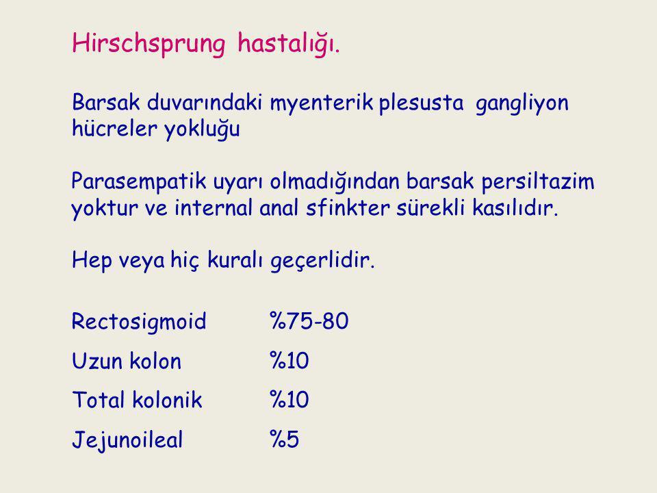 Hirschsprung hastalığı.