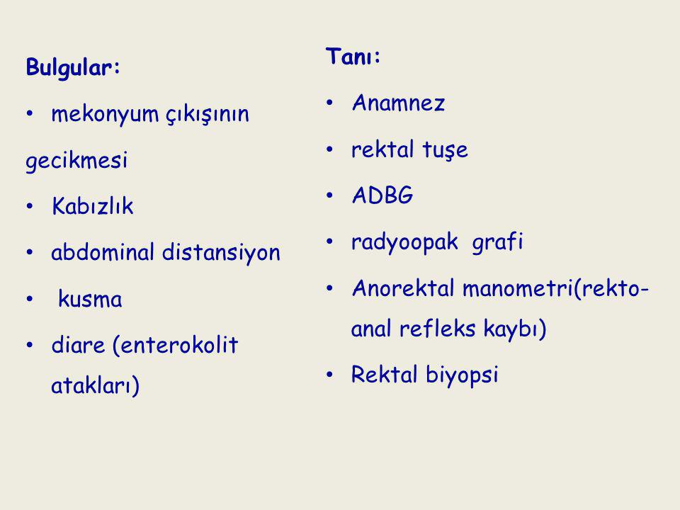 Tanı: Anamnez. rektal tuşe. ADBG. radyoopak grafi. Anorektal manometri(rekto-anal refleks kaybı)