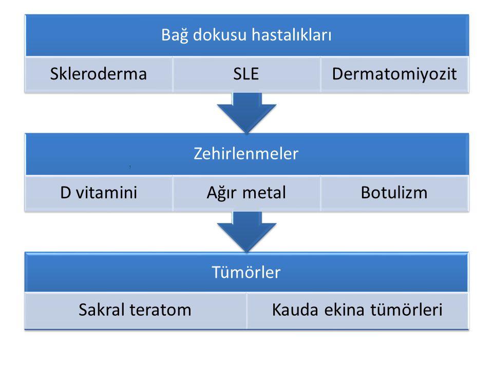 Bağ dokusu hastalıkları