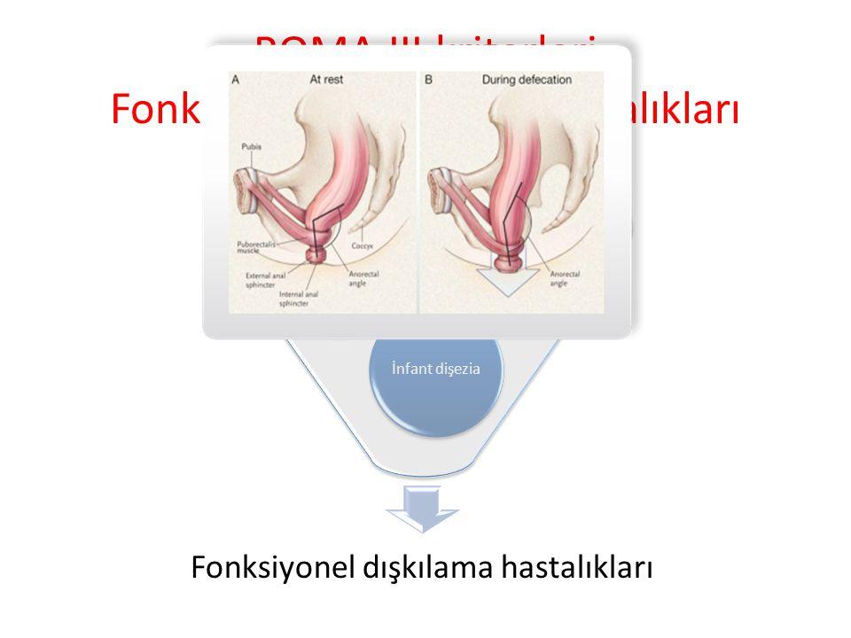 ROMA III kriterleri Fonksiyonel dışkılama hastalıkları