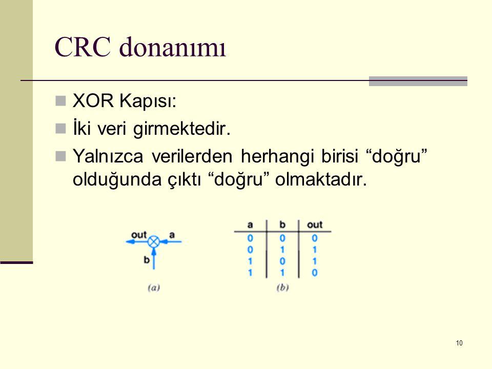 CRC donanımı XOR Kapısı: İki veri girmektedir.