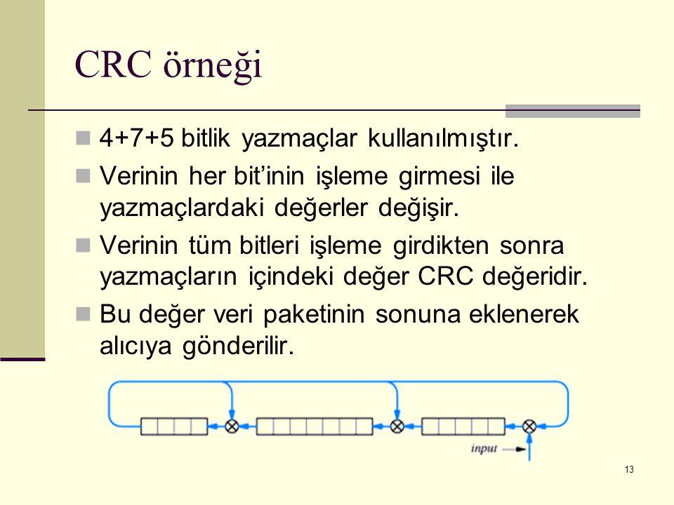 CRC örneği 4+7+5 bitlik yazmaçlar kullanılmıştır.
