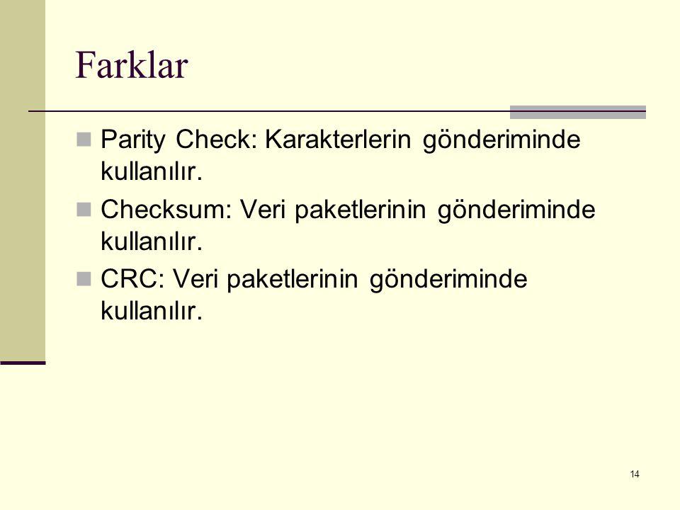 Farklar Parity Check: Karakterlerin gönderiminde kullanılır.