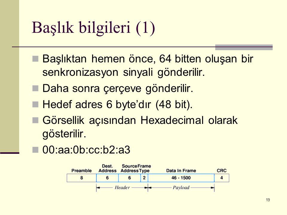 Başlık bilgileri (1) Başlıktan hemen önce, 64 bitten oluşan bir senkronizasyon sinyali gönderilir. Daha sonra çerçeve gönderilir.