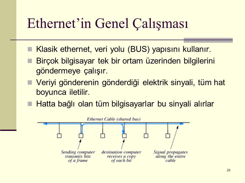 Ethernet'in Genel Çalışması