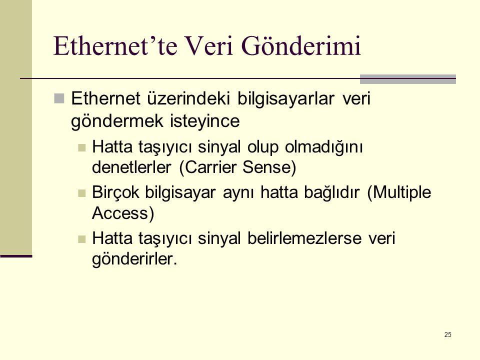 Ethernet'te Veri Gönderimi