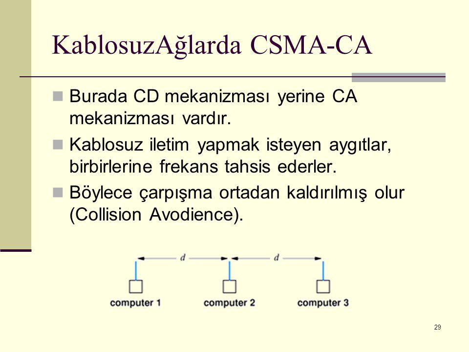 KablosuzAğlarda CSMA-CA