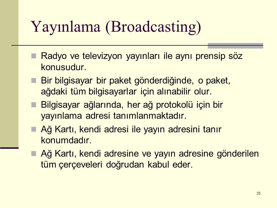 Yayınlama (Broadcasting)