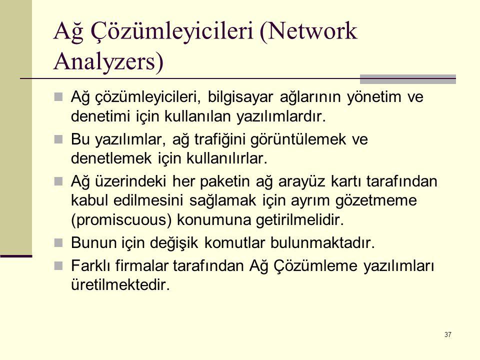 Ağ Çözümleyicileri (Network Analyzers)