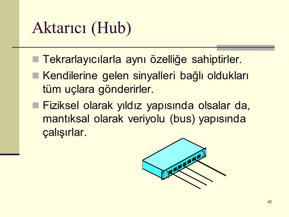 Aktarıcı (Hub) Tekrarlayıcılarla aynı özelliğe sahiptirler.