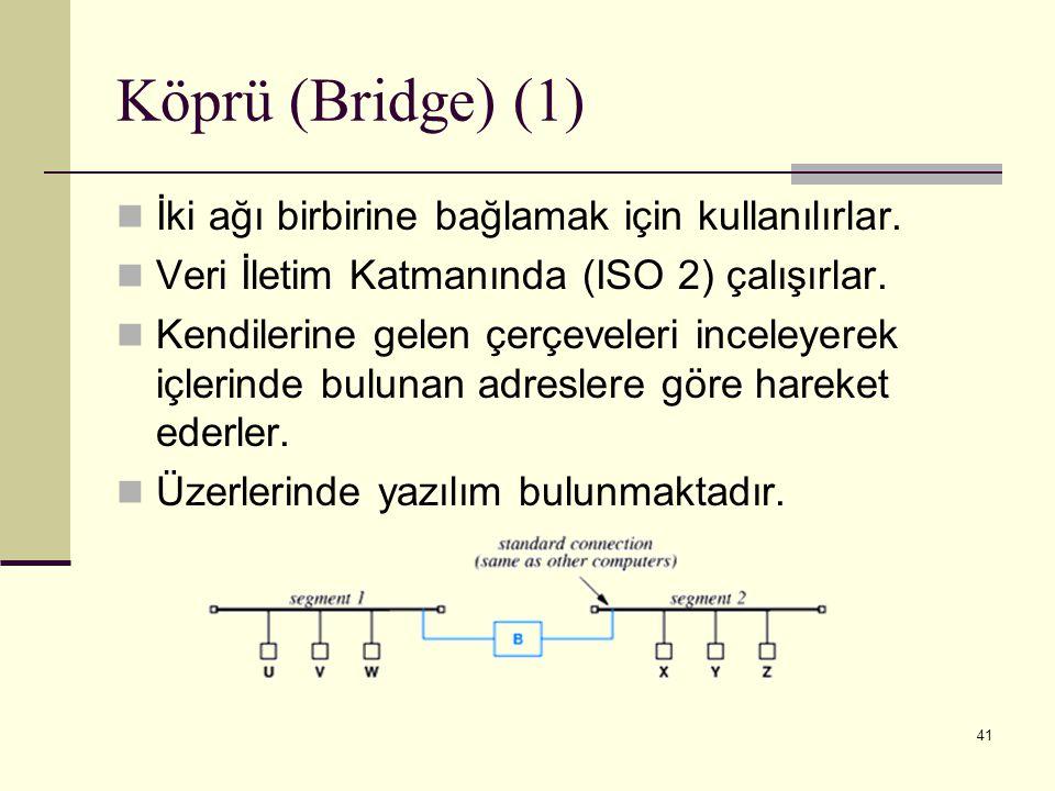 Köprü (Bridge) (1) İki ağı birbirine bağlamak için kullanılırlar.