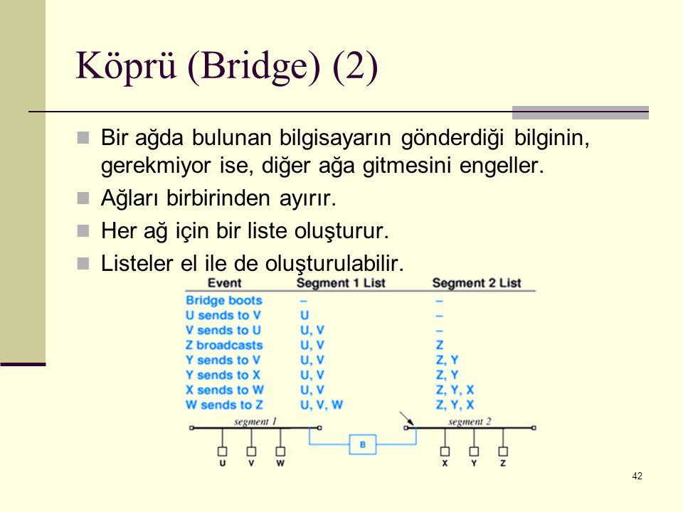 Köprü (Bridge) (2) Bir ağda bulunan bilgisayarın gönderdiği bilginin, gerekmiyor ise, diğer ağa gitmesini engeller.