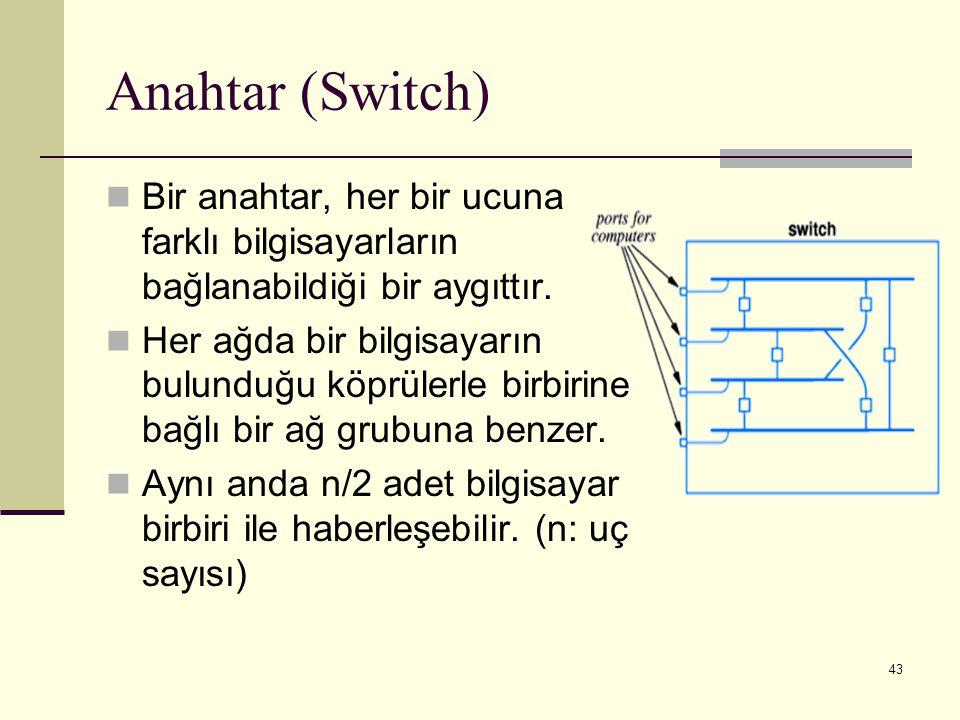 Anahtar (Switch) Bir anahtar, her bir ucuna farklı bilgisayarların bağlanabildiği bir aygıttır.