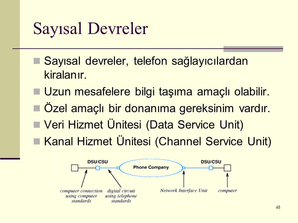 Sayısal Devreler Sayısal devreler, telefon sağlayıcılardan kiralanır.