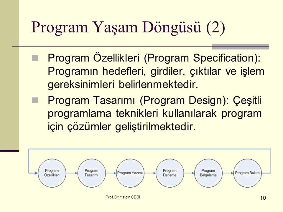Program Yaşam Döngüsü (2)
