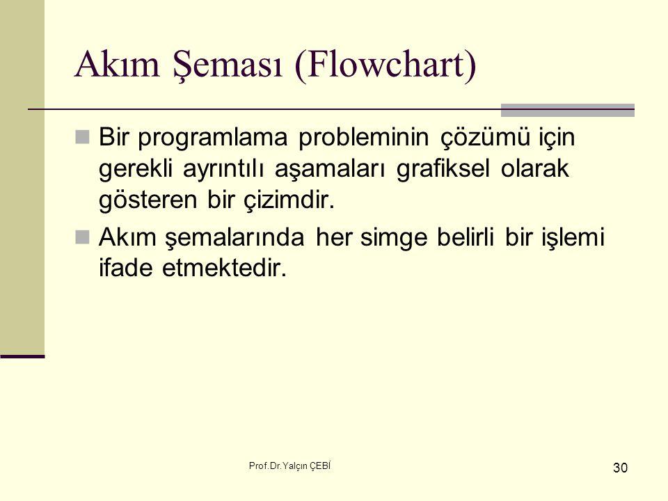 Akım Şeması (Flowchart)