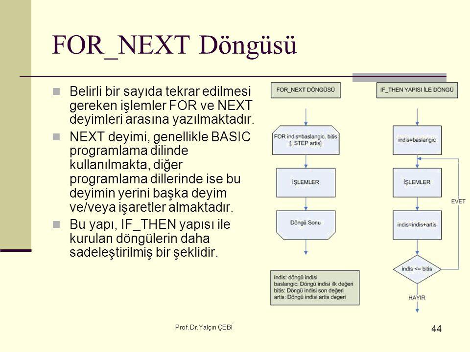 FOR_NEXT Döngüsü Belirli bir sayıda tekrar edilmesi gereken işlemler FOR ve NEXT deyimleri arasına yazılmaktadır.