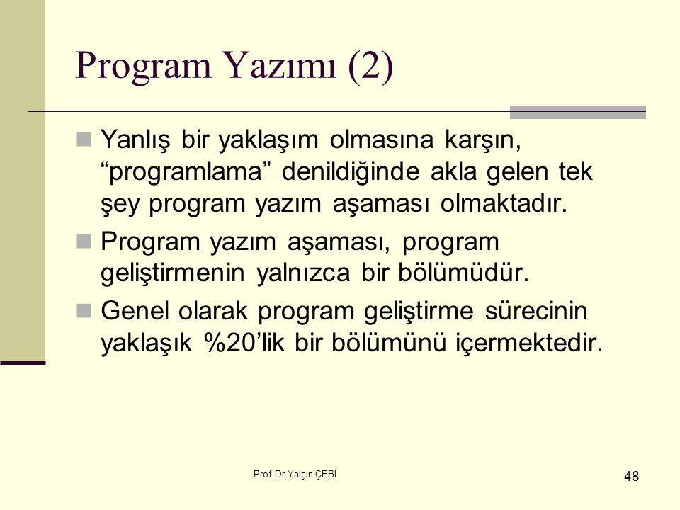Program Yazımı (2) Yanlış bir yaklaşım olmasına karşın, programlama denildiğinde akla gelen tek şey program yazım aşaması olmaktadır.