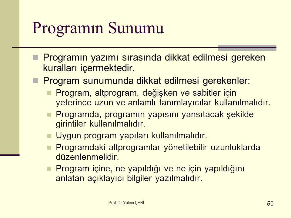 Programın Sunumu Programın yazımı sırasında dikkat edilmesi gereken kuralları içermektedir. Program sunumunda dikkat edilmesi gerekenler: