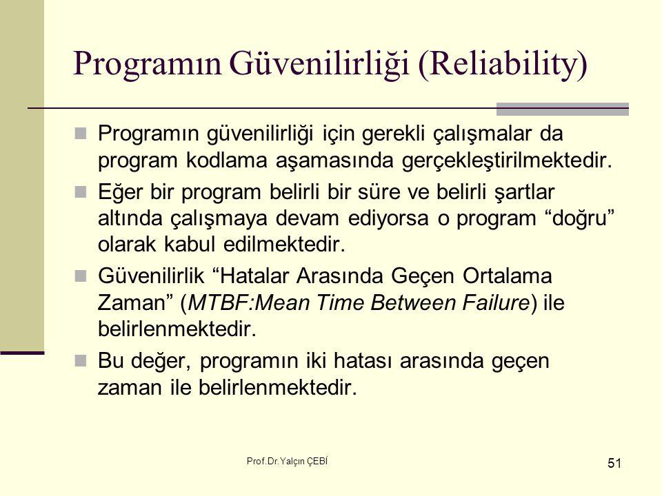 Programın Güvenilirliği (Reliability)