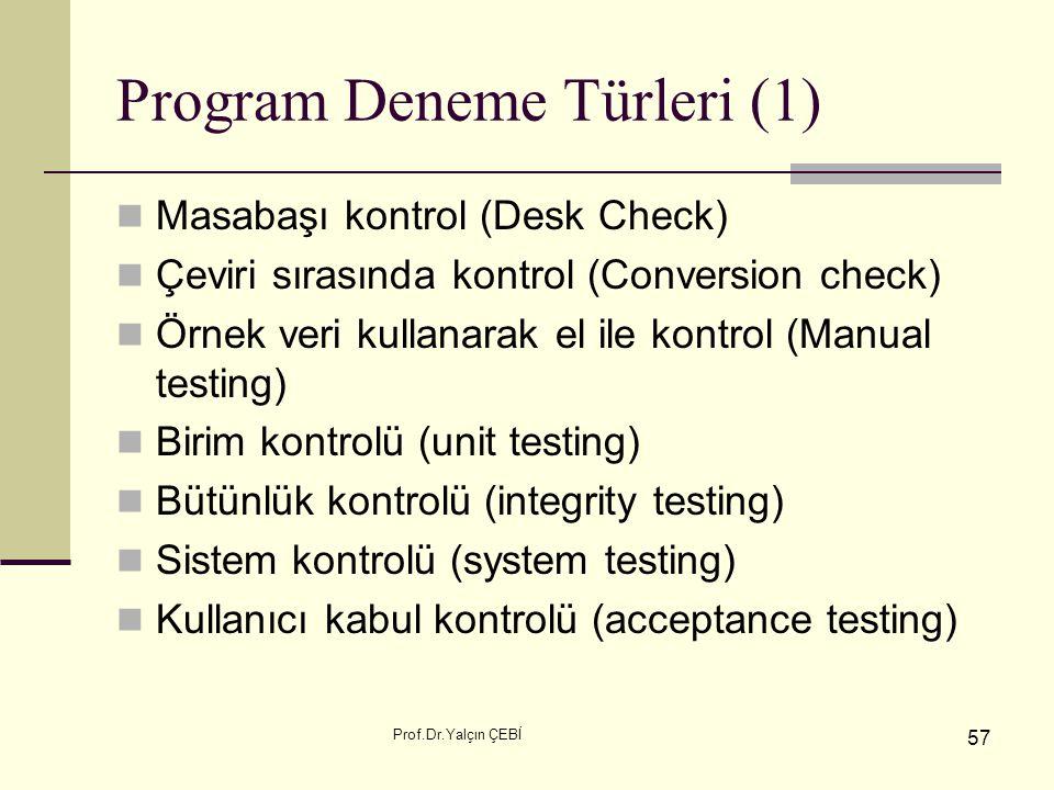 Program Deneme Türleri (1)