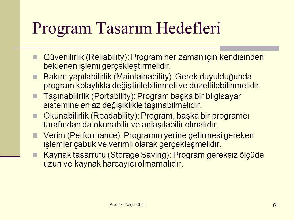 Program Tasarım Hedefleri