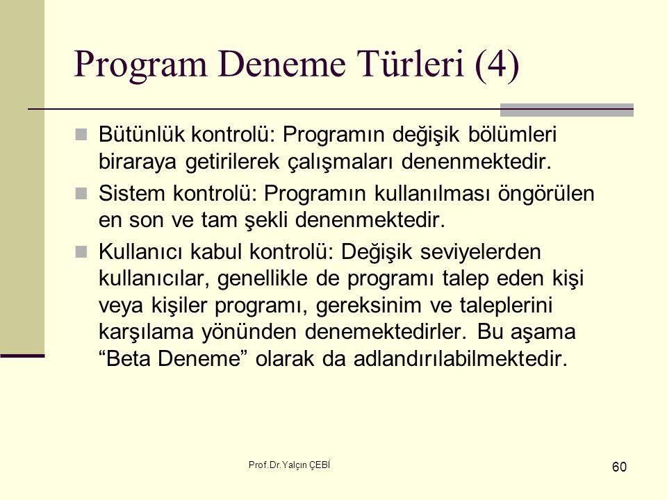 Program Deneme Türleri (4)