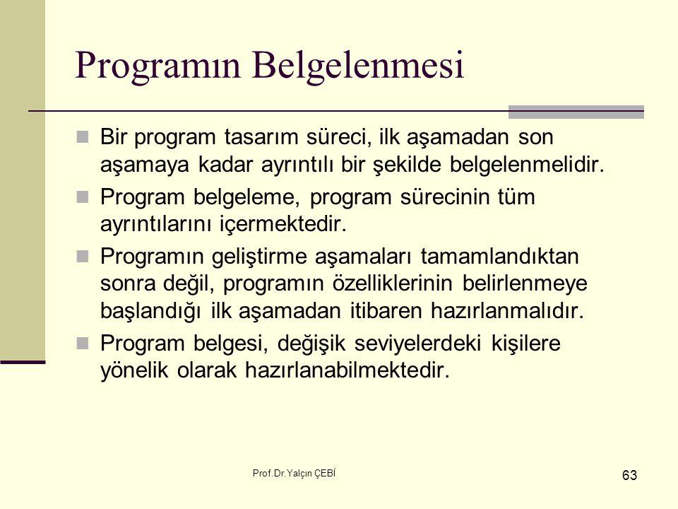 Programın Belgelenmesi