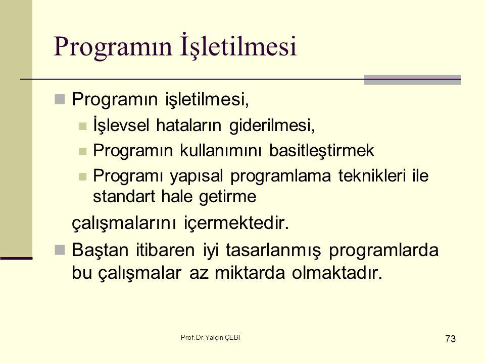 Programın İşletilmesi