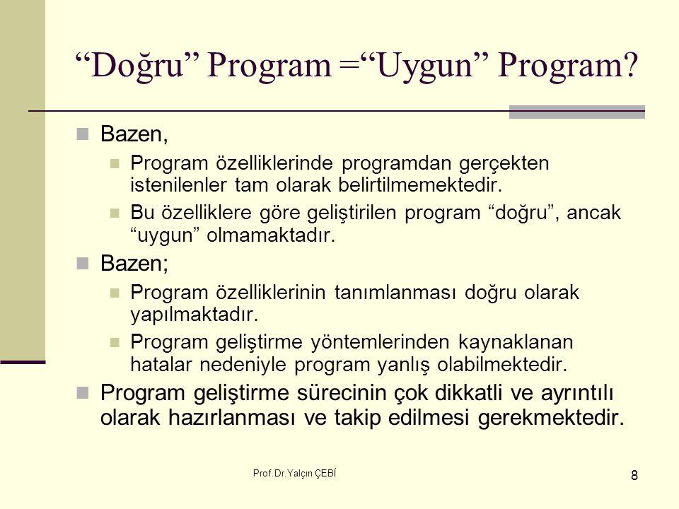 Doğru Program = Uygun Program