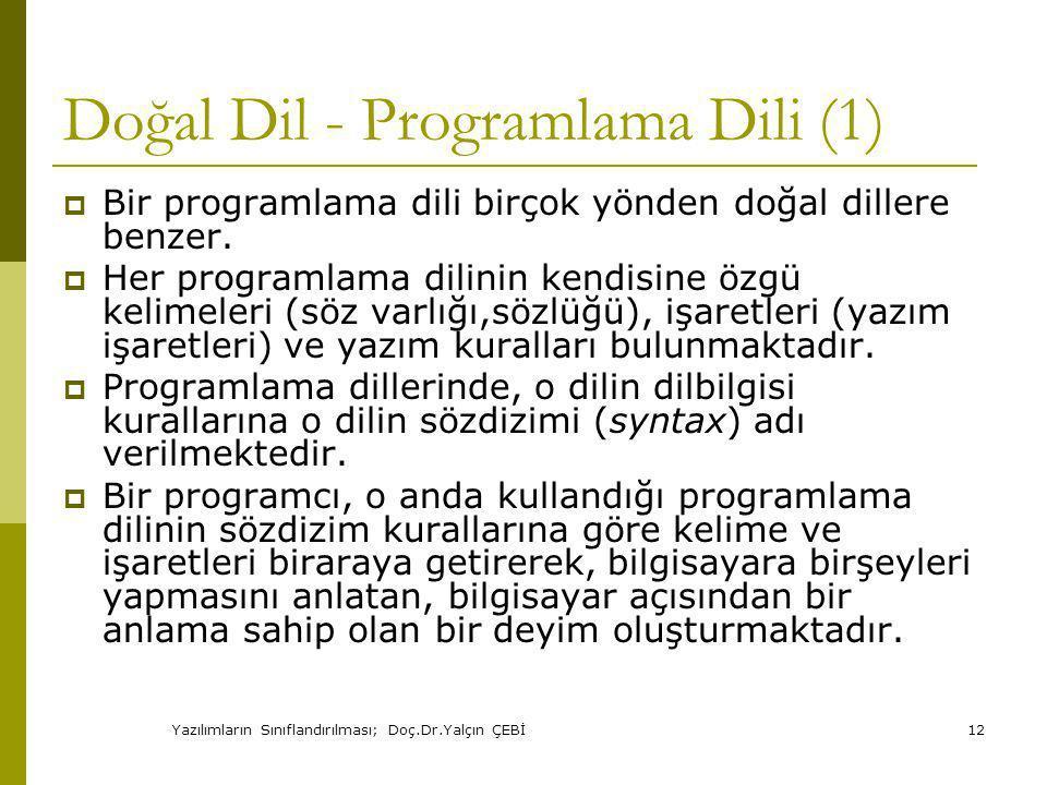 Doğal Dil - Programlama Dili (1)