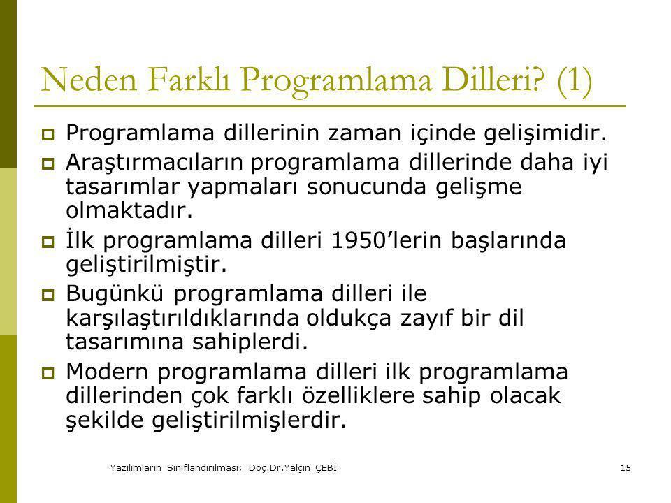 Neden Farklı Programlama Dilleri (1)