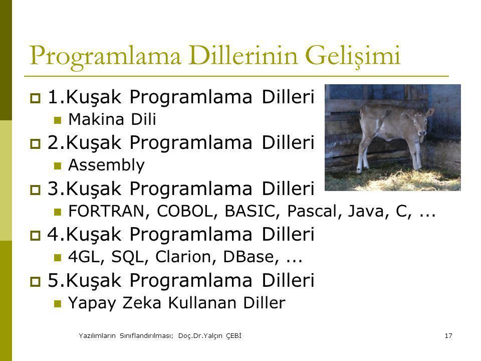 Programlama Dillerinin Gelişimi