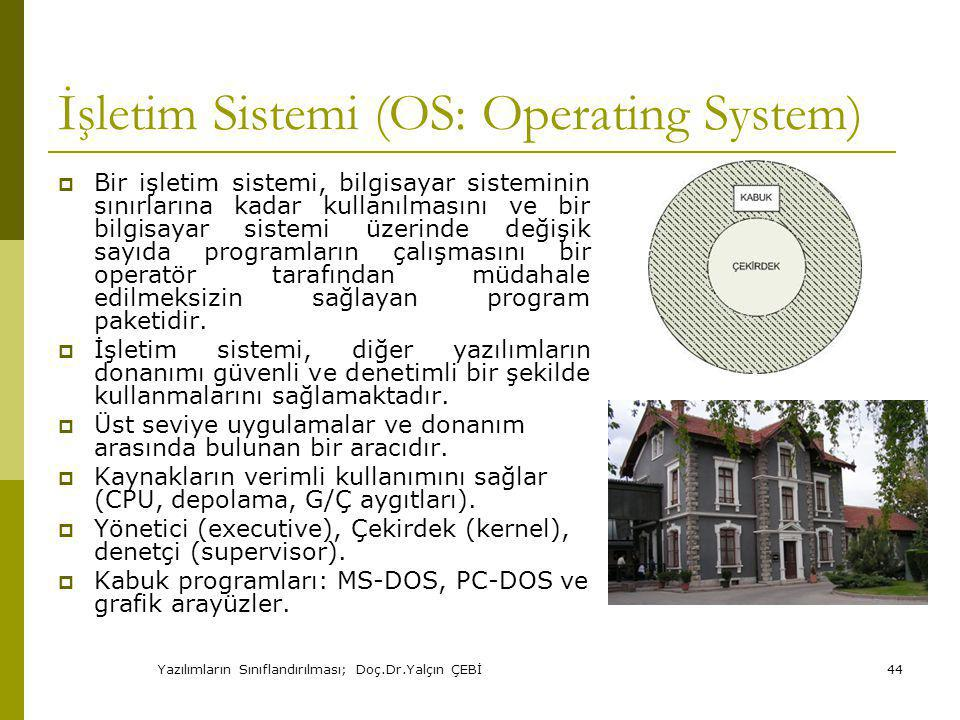 İşletim Sistemi (OS: Operating System)