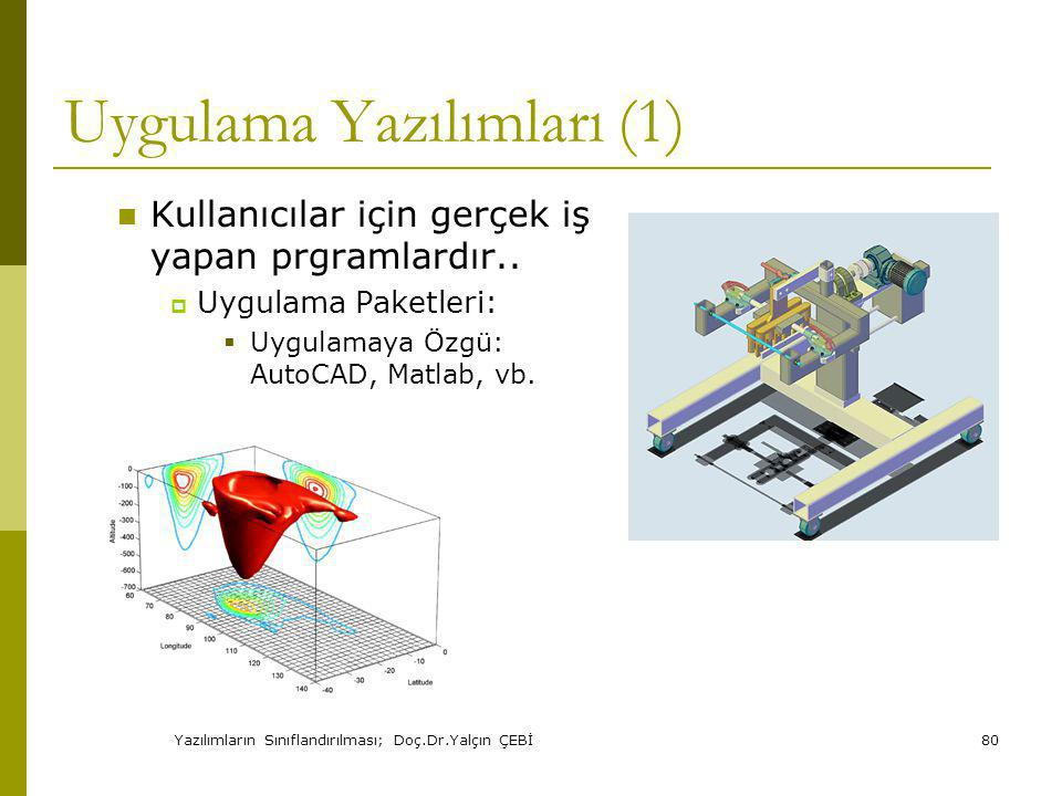 Uygulama Yazılımları (1)