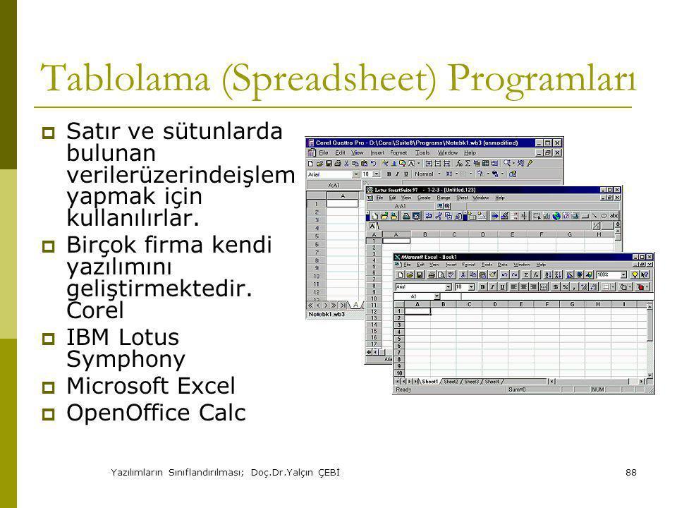 Tablolama (Spreadsheet) Programları