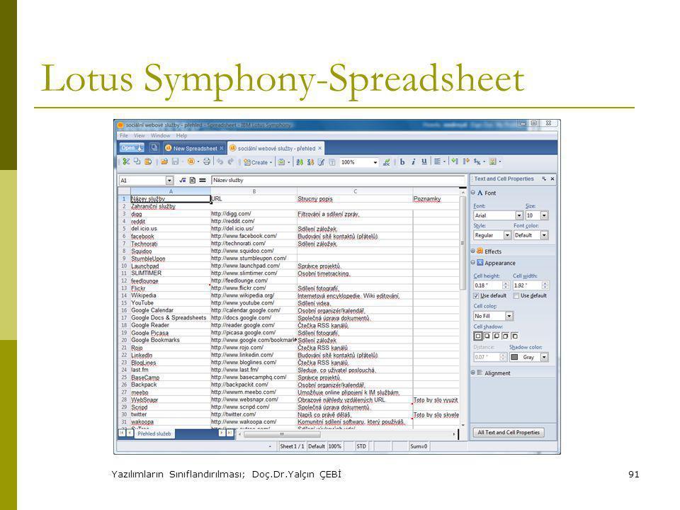 Lotus Symphony-Spreadsheet
