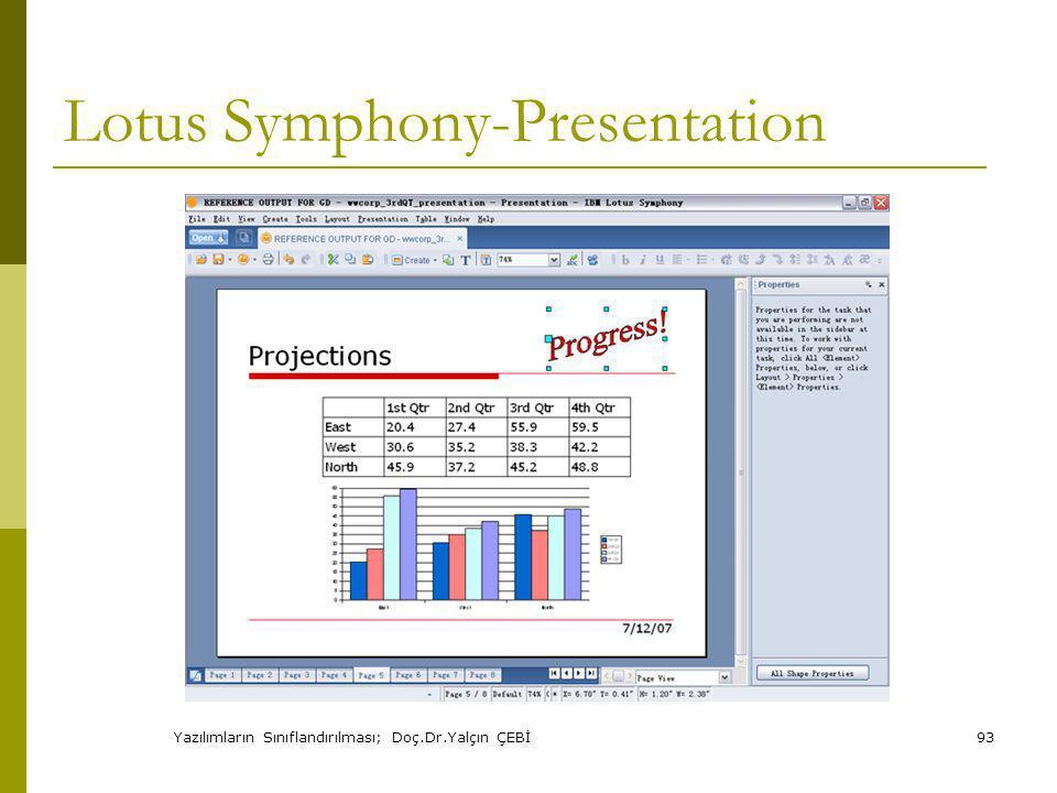 Lotus Symphony-Presentation
