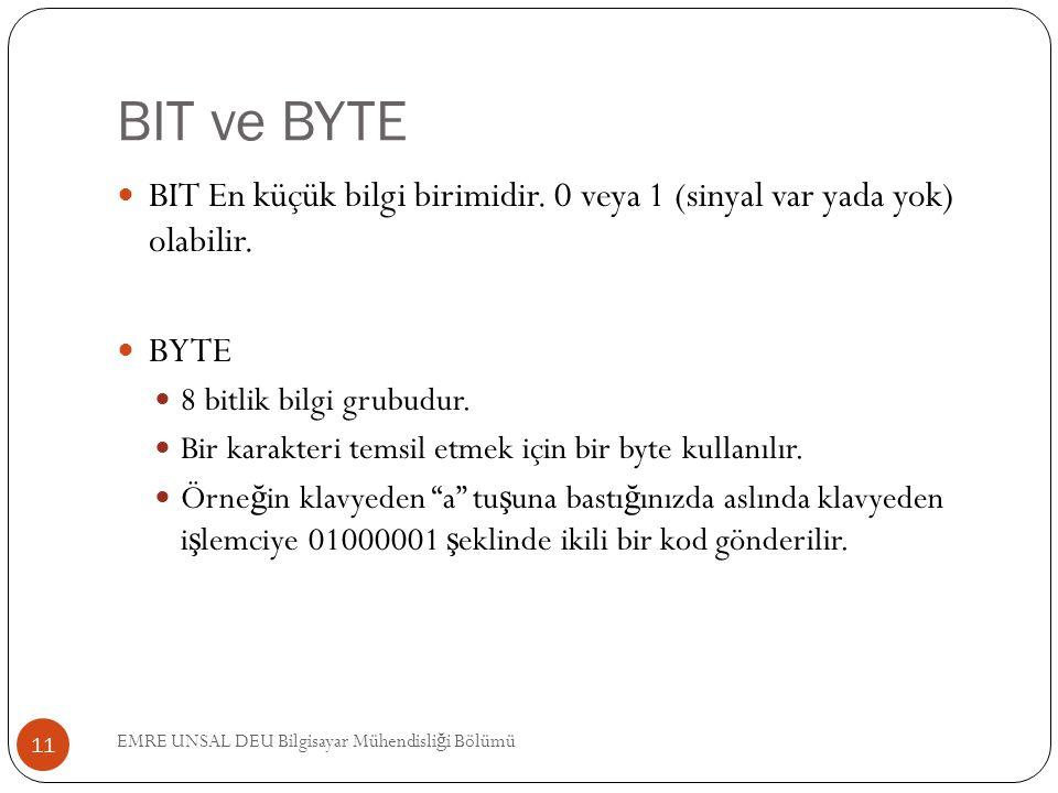 BIT ve BYTE BIT En küçük bilgi birimidir. 0 veya 1 (sinyal var yada yok) olabilir. BYTE. 8 bitlik bilgi grubudur.