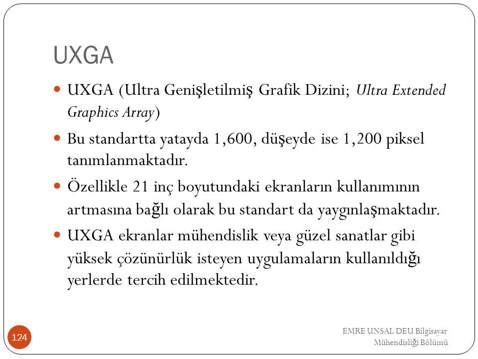 UXGA UXGA (Ultra Genişletilmiş Grafik Dizini; Ultra Extended Graphics Array)