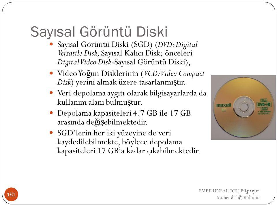 Sayısal Görüntü Diski