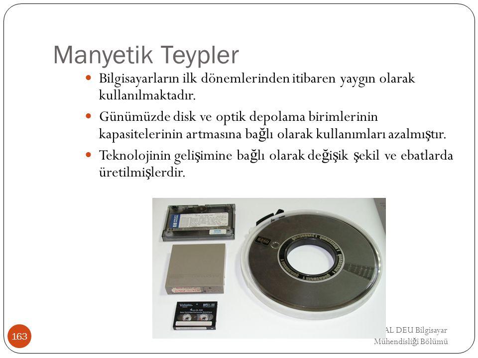 Manyetik Teypler Bilgisayarların ilk dönemlerinden itibaren yaygın olarak kullanılmaktadır.