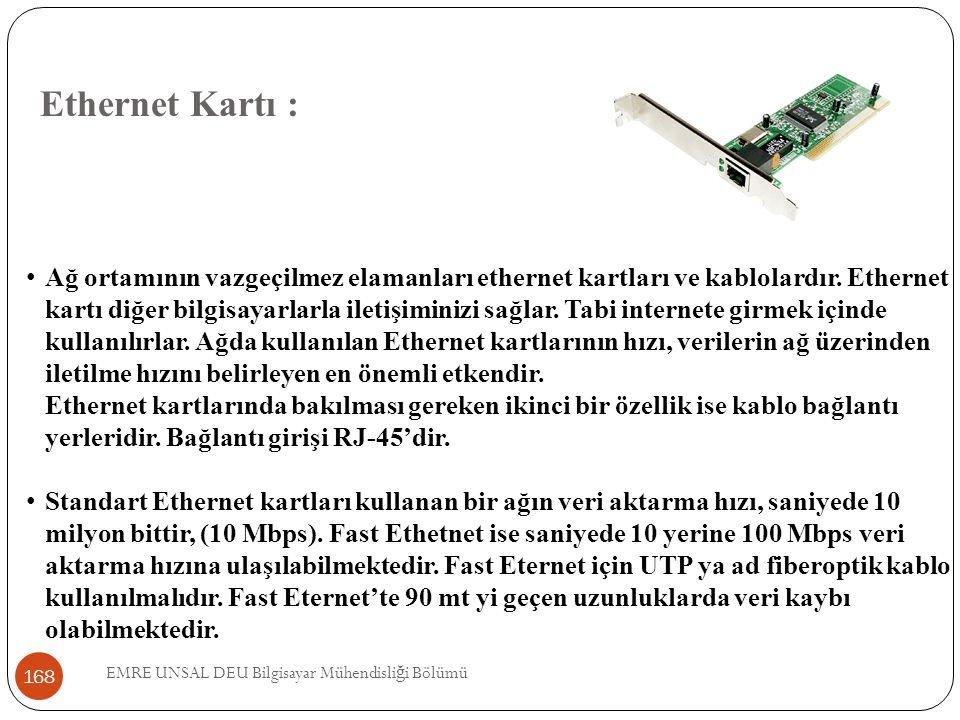 Ethernet Kartı :
