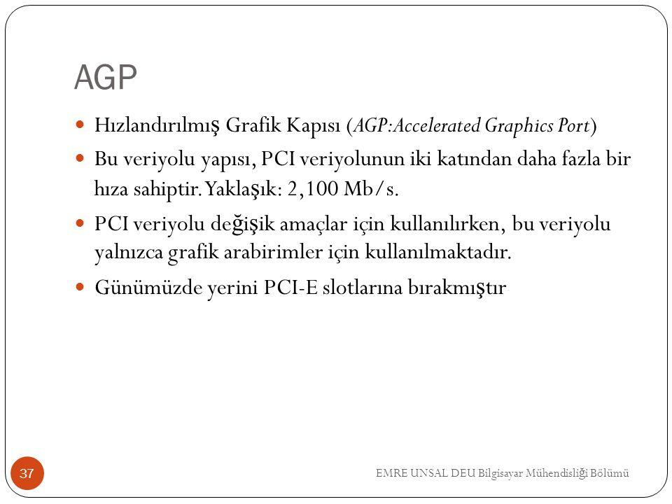 AGP Hızlandırılmış Grafik Kapısı (AGP:Accelerated Graphics Port)
