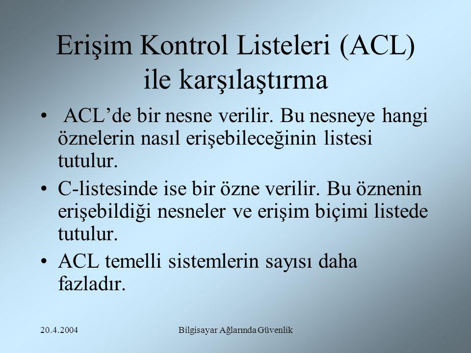 Erişim Kontrol Listeleri (ACL) ile karşılaştırma